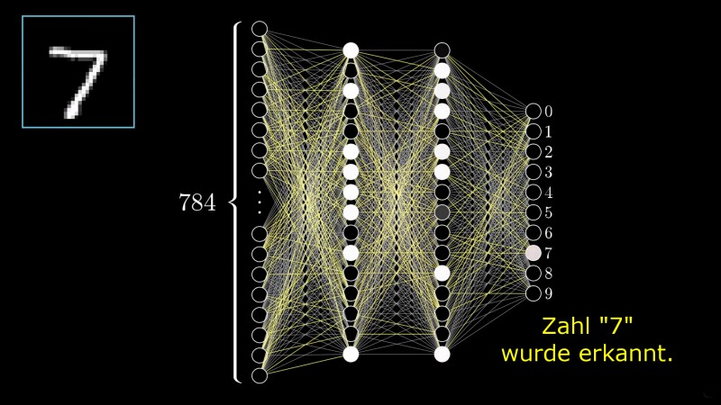 was ist deep learning neuronale netze machine learning ki ai künstliche intelligenze dummies einführung erklärung mike vom mars blog